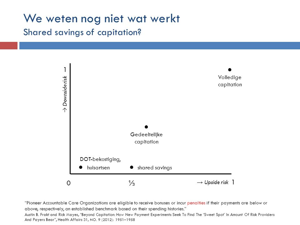 → Downside risk → Upside risk 0 1 1 ● Volledige capitation ⅓ ● shared savings ● Gedeeltelijke capitation DOT-bekostiging, ● huisartsen We weten nog niet wat werkt Shared savings of capitation.