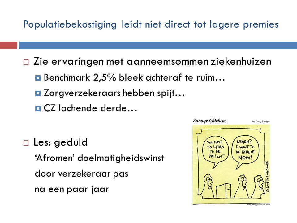  Zie ervaringen met aanneemsommen ziekenhuizen  Benchmark 2,5% bleek achteraf te ruim…  Zorgverzekeraars hebben spijt…  CZ lachende derde…  Les: