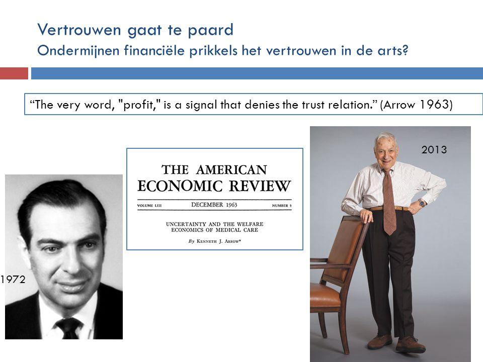 """Vertrouwen gaat te paard Ondermijnen financiële prikkels het vertrouwen in de arts? 1972 2013 """"The very word,"""