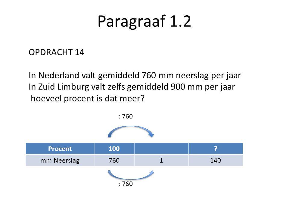 Paragraaf 1.2 Procent100? mm Neerslag7601140 : 760 OPDRACHT 14 In Nederland valt gemiddeld 760 mm neerslag per jaar In Zuid Limburg valt zelfs gemidde