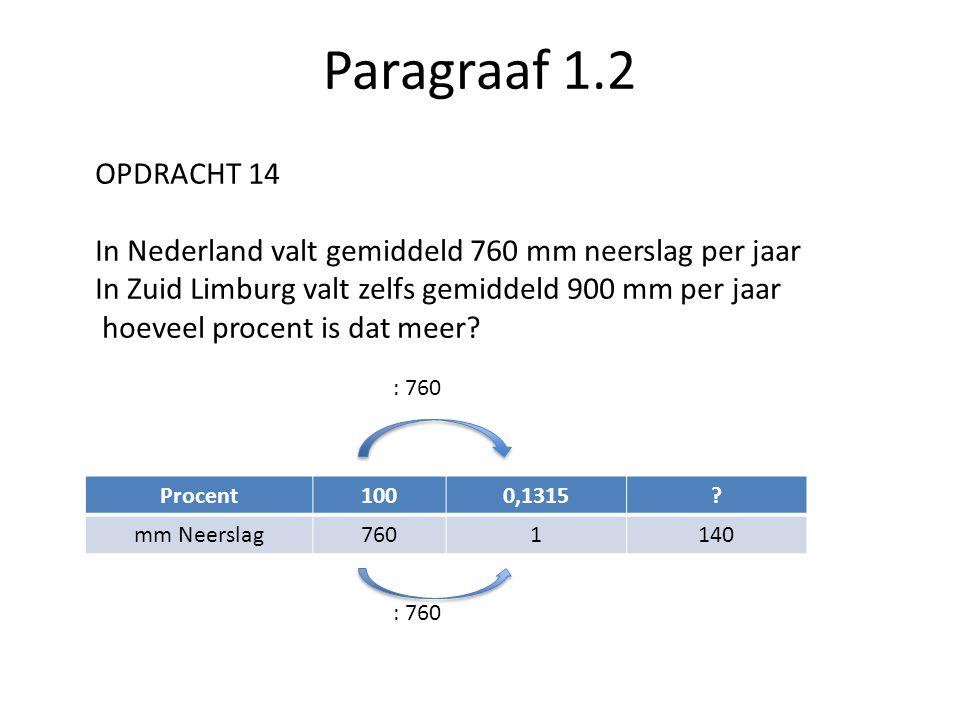 Paragraaf 1.2 Procent1000,1315? mm Neerslag7601140 : 760 OPDRACHT 14 In Nederland valt gemiddeld 760 mm neerslag per jaar In Zuid Limburg valt zelfs g