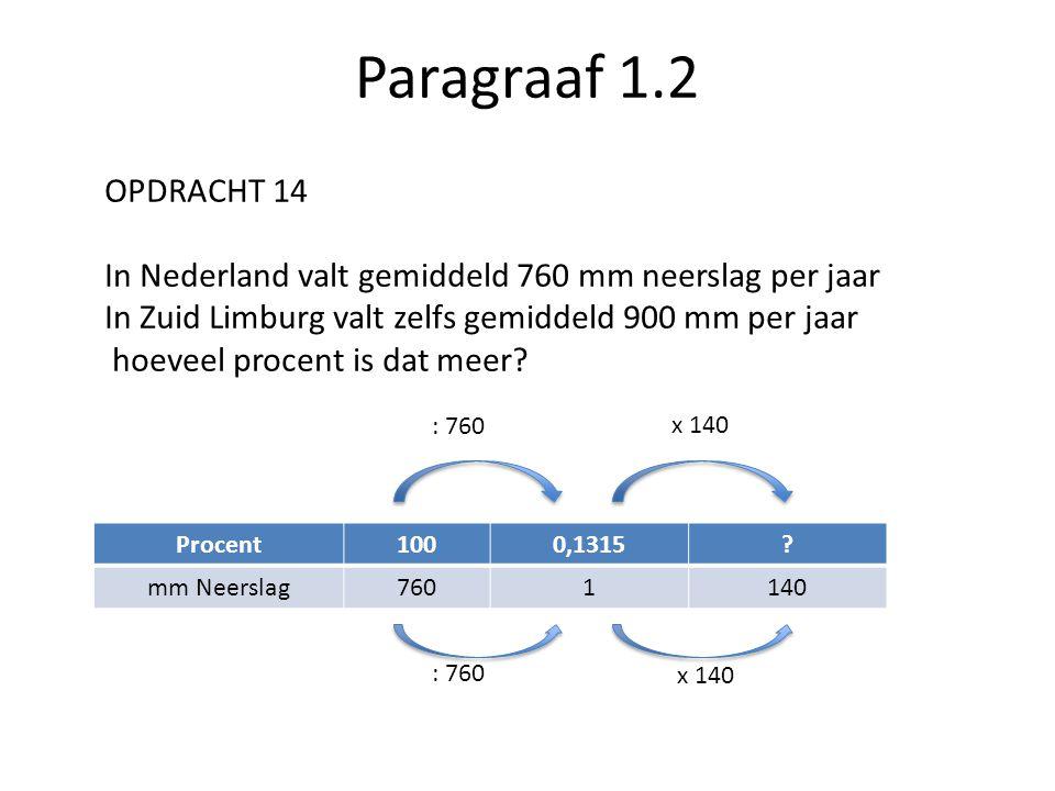 Paragraaf 1.2 Procent1000,1315? mm Neerslag7601140 : 760 x 140 OPDRACHT 14 In Nederland valt gemiddeld 760 mm neerslag per jaar In Zuid Limburg valt z