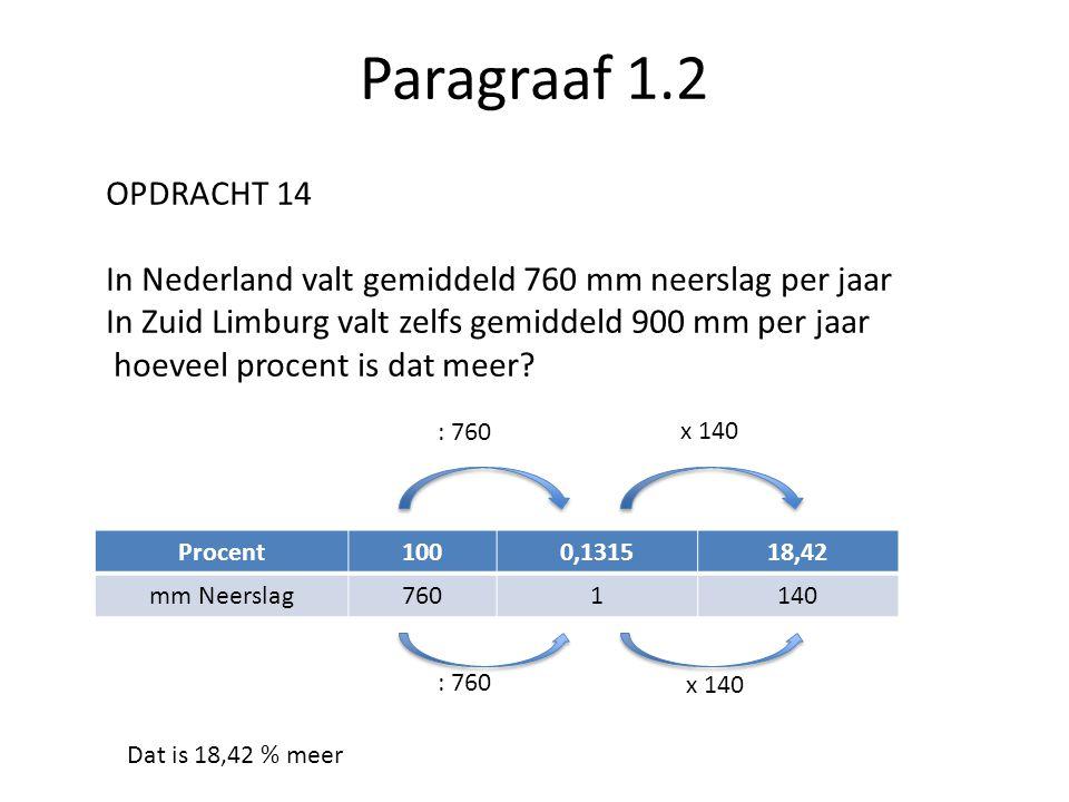 Paragraaf 1.2 Procent1000,131518,42 mm Neerslag7601140 : 760 x 140 OPDRACHT 14 In Nederland valt gemiddeld 760 mm neerslag per jaar In Zuid Limburg valt zelfs gemiddeld 900 mm per jaar hoeveel procent is dat meer.