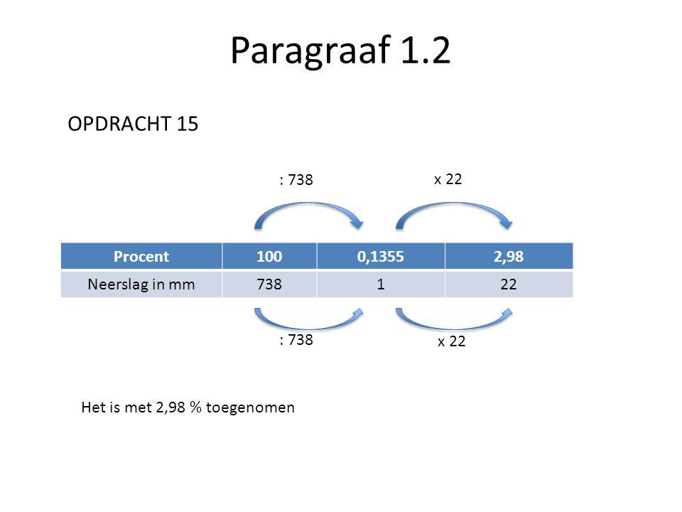 Paragraaf 1.2 Procent1000,13552,98 Neerslag in mm738122 : 738 x 22 OPDRACHT 15 Het is met 2,98 % toegenomen