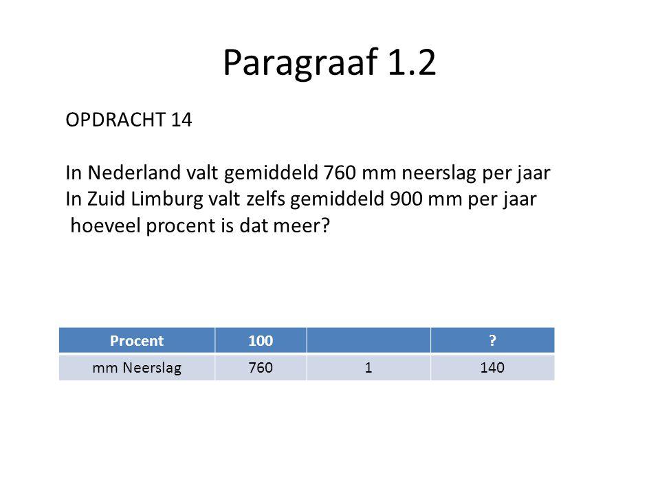 Paragraaf 1.2 Procent100? mm Neerslag7601140 OPDRACHT 14 In Nederland valt gemiddeld 760 mm neerslag per jaar In Zuid Limburg valt zelfs gemiddeld 900