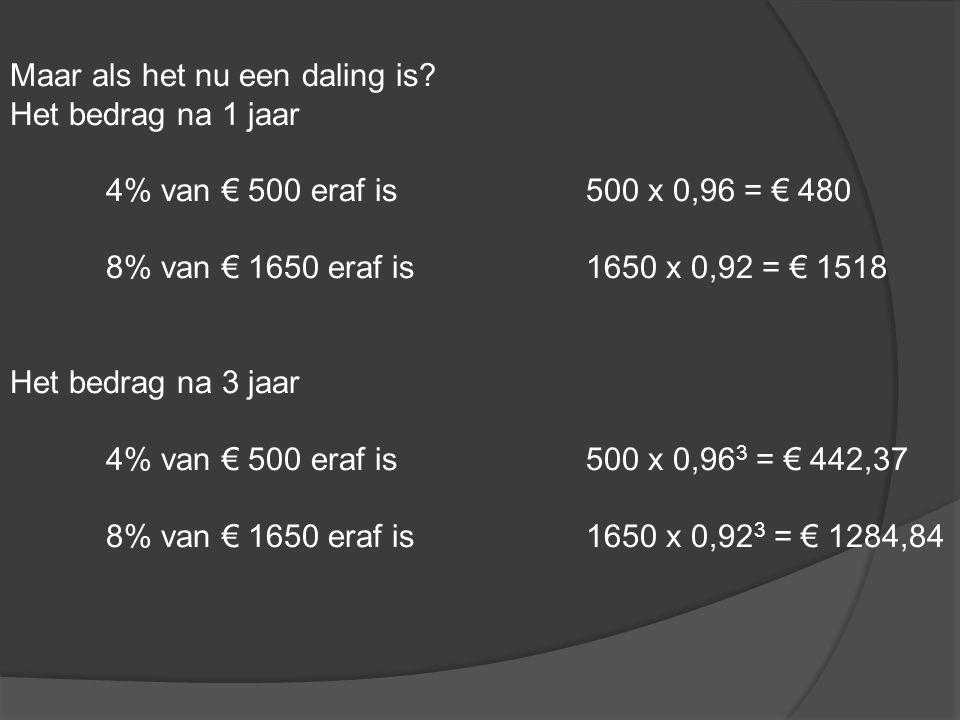 Maar als het nu een daling is? Het bedrag na 1 jaar 4% van € 500 eraf is500 x 0,96 = € 480 8% van € 1650 eraf is1650 x 0,92 = € 1518 Het bedrag na 3 j