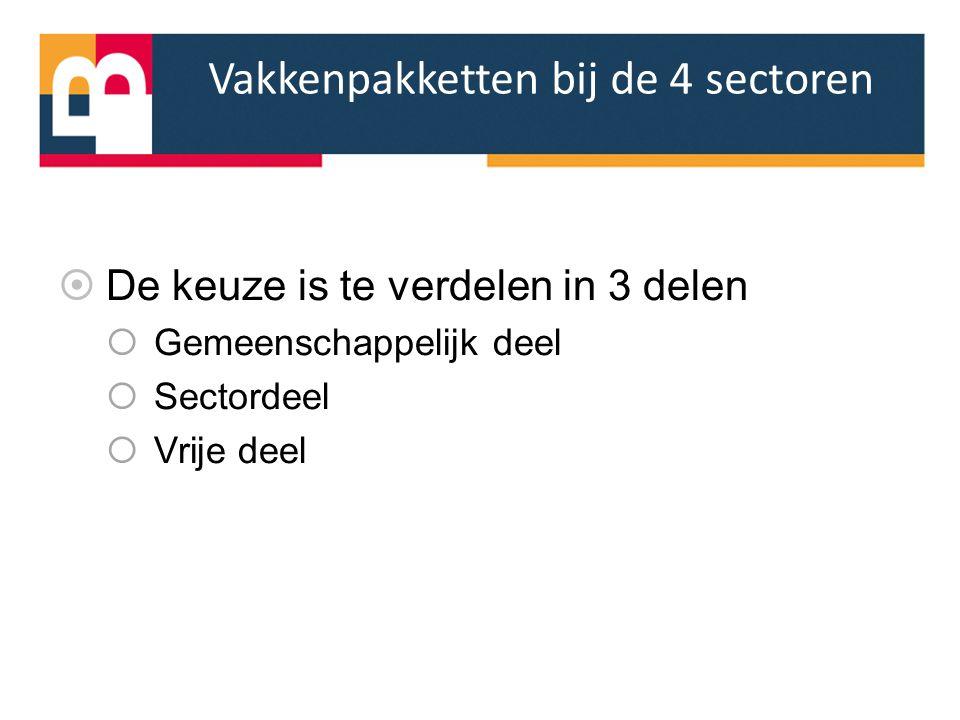 Vakkenpakketten bij de 4 sectoren  De keuze is te verdelen in 3 delen  Gemeenschappelijk deel  Sectordeel  Vrije deel