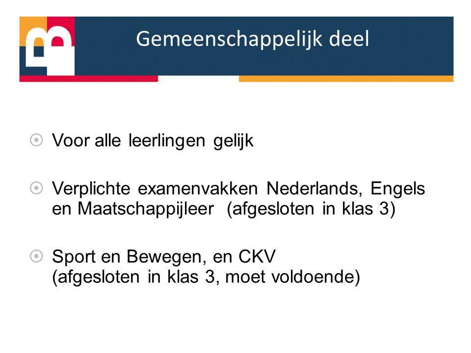 Gemeenschappelijk deel  Voor alle leerlingen gelijk  Verplichte examenvakken Nederlands, Engels en Maatschappijleer (afgesloten in klas 3)  Sport e