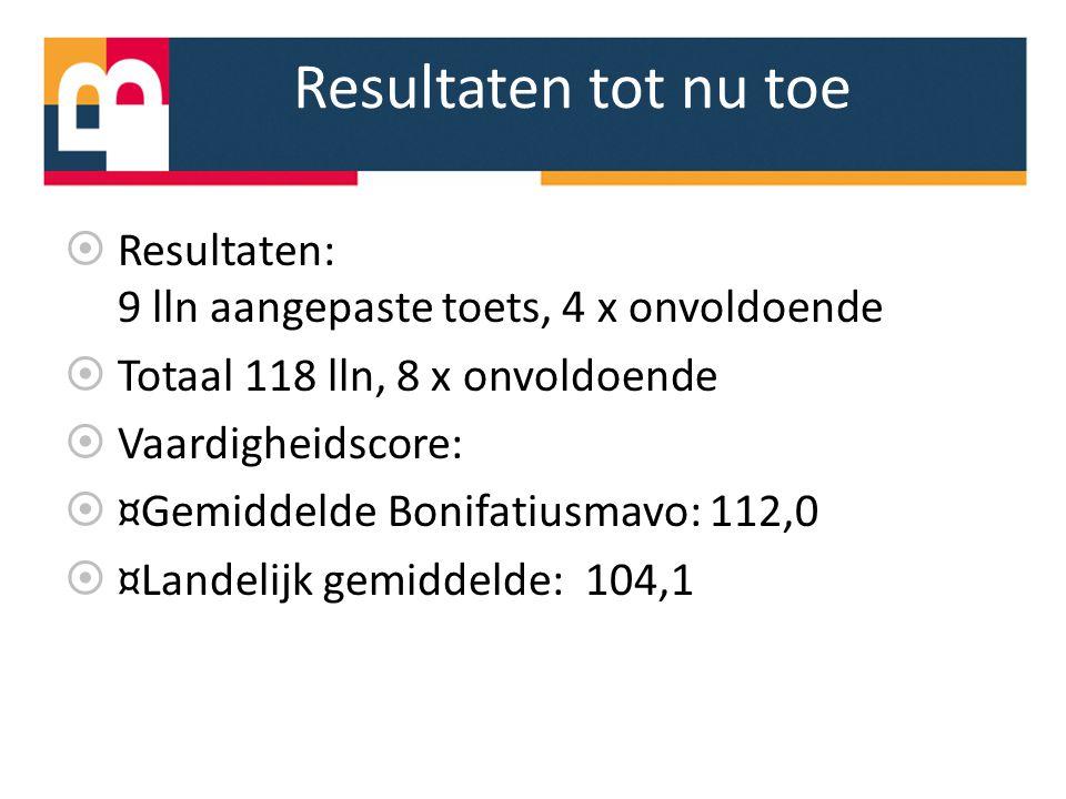 Resultaten tot nu toe  Resultaten: 9 lln aangepaste toets, 4 x onvoldoende  Totaal 118 lln, 8 x onvoldoende  Vaardigheidscore:  ¤Gemiddelde Bonifa
