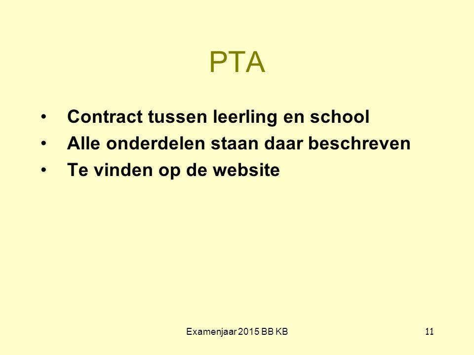 PTA Contract tussen leerling en school Alle onderdelen staan daar beschreven Te vinden op de website Examenjaar 2015 BB KB 11