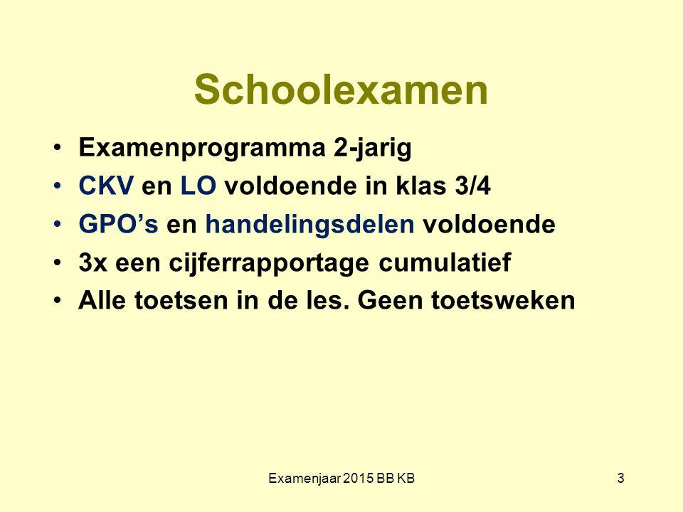 Schoolexamen Examenprogramma 2-jarig CKV en LO voldoende in klas 3/4 GPO's en handelingsdelen voldoende 3x een cijferrapportage cumulatief Alle toetsen in de les.