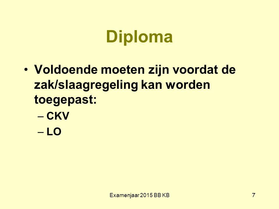 Diploma Voldoende moeten zijn voordat de zak/slaagregeling kan worden toegepast: –CKV –LO Examenjaar 2015 BB KB 7