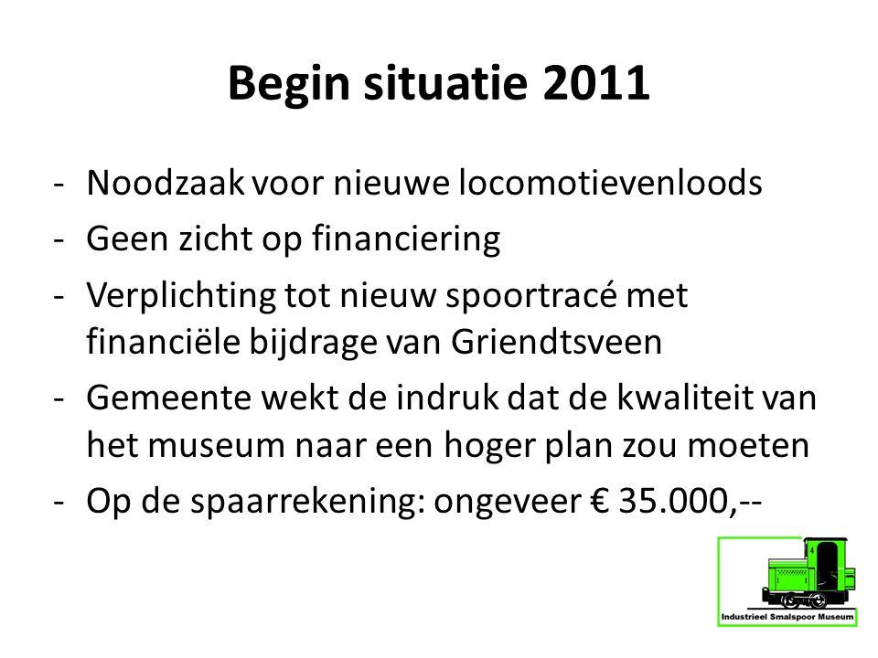 Begin situatie 2011 -Noodzaak voor nieuwe locomotievenloods -Geen zicht op financiering -Verplichting tot nieuw spoortracé met financiële bijdrage van