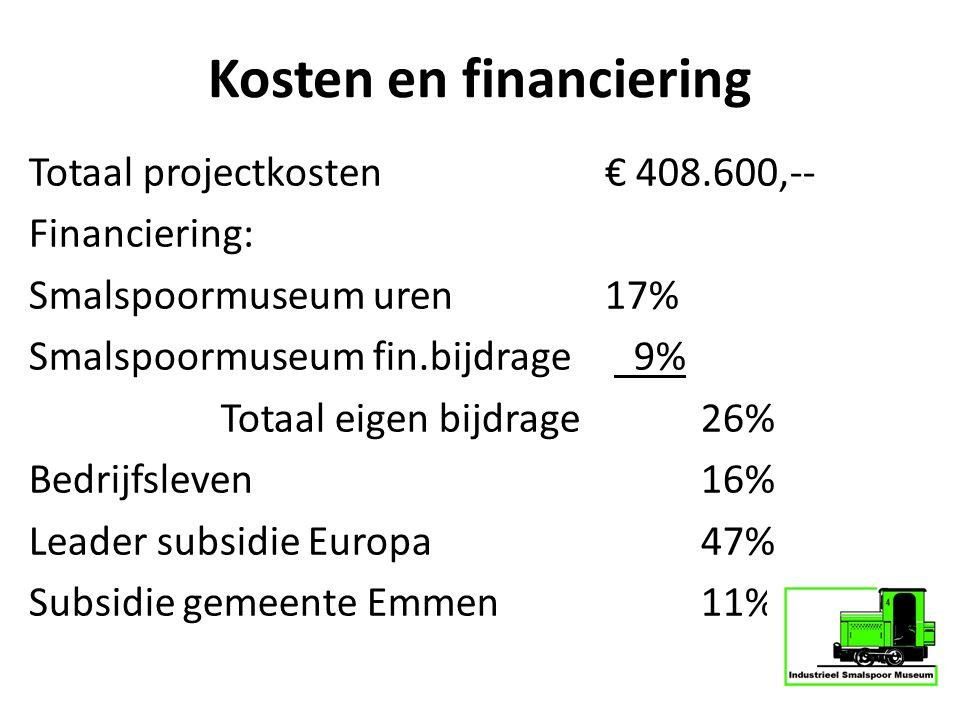 Kosten en financiering Totaal projectkosten € 408.600,-- Financiering: Smalspoormuseum uren 17% Smalspoormuseum fin.bijdrage 9% Totaal eigen bijdrage2