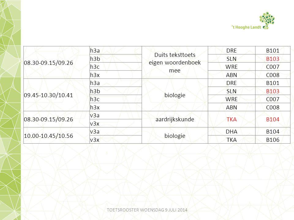 08.30-09.15/09.26 h3a Duits teksttoets eigen woordenboek mee DREB101 h3bSLNB103 h3cWREC007 h3xABNC008 09.45-10.30/10.41 h3a biologie DREB101 h3bSLNB103 h3cWREC007 h3xABNC008 08.30-09.15/09.26 v3a aardrijkskundeTKAB104 v3x 10.00-10.45/10.56 v3a biologie DHAB104 v3xTKAB106 TOETSROOSTER WOENSDAG 9 JULI 2014