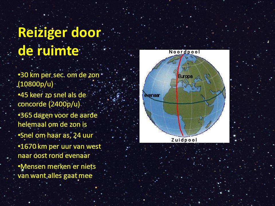 Reiziger door de ruimte 30 km per sec. om de zon (10800p/u) 45 keer zo snel als de concorde (2400p/u) 365 dagen voor de aarde helemaal om de zon is Sn