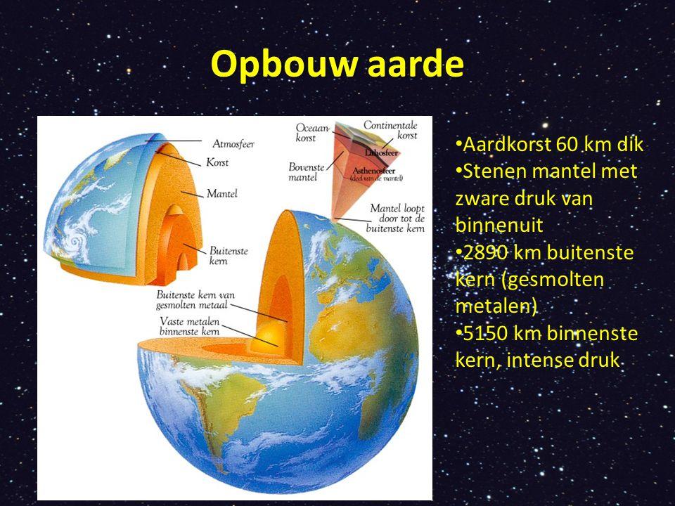 Opbouw aarde Aardkorst 60 km dik Stenen mantel met zware druk van binnenuit 2890 km buitenste kern (gesmolten metalen) 5150 km binnenste kern, intense