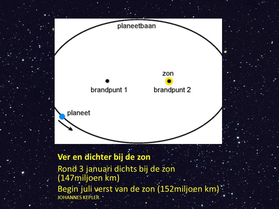 Ver en dichter bij de zon Rond 3 januari dichts bij de zon (147miljoen km) Begin juli verst van de zon (152miljoen km) JOHANNES KEPLER