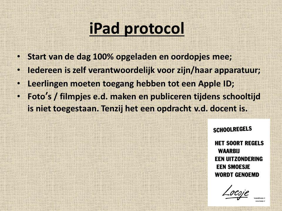 iPad protocol Start van de dag 100% opgeladen en oordopjes mee; Iedereen is zelf verantwoordelijk voor zijn/haar apparatuur; Leerlingen moeten toegang hebben tot een Apple ID; Foto's / filmpjes e.d.