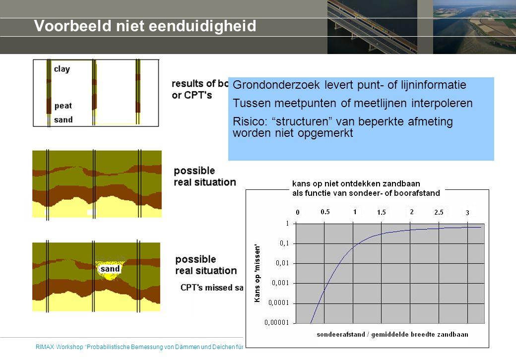 """10/01/2015RIMAX Workshop """"Probabilistische Bemessung von Dämmen und Deichen für den Hochwasserschutz"""" 5 Voorbeeld niet eenduidigheid Grondonderzoek le"""