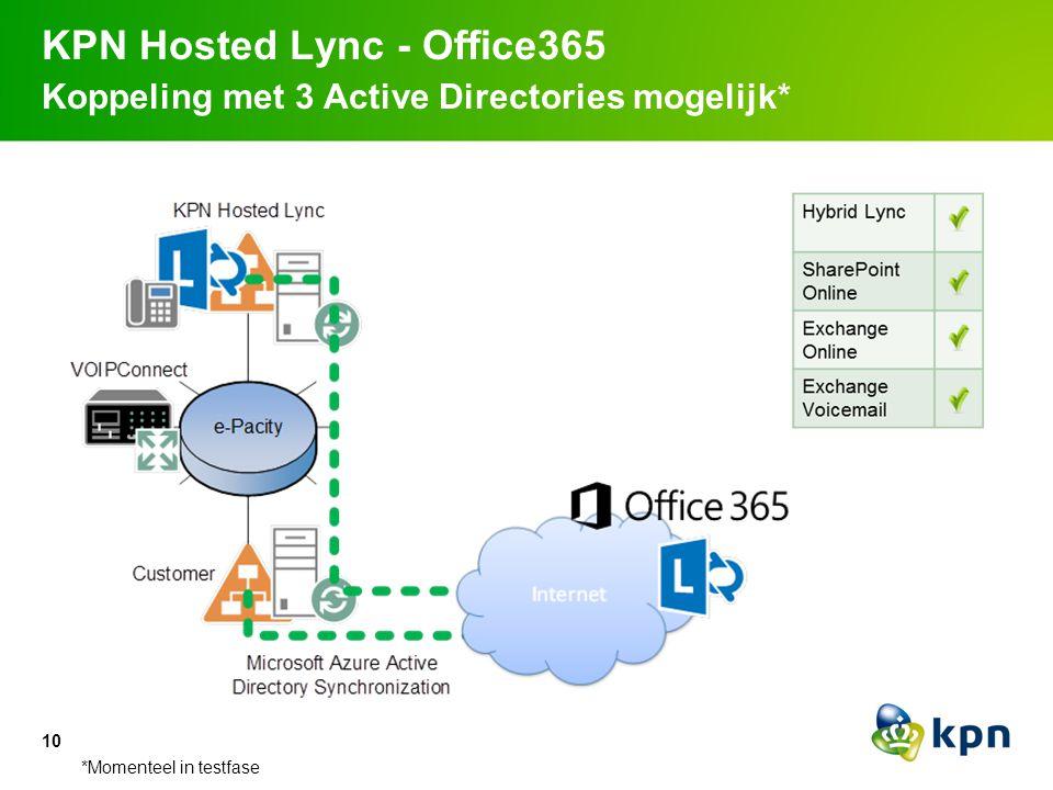 KPN Hosted Lync - Office365 Koppeling met 3 Active Directories mogelijk* 10 *Momenteel in testfase
