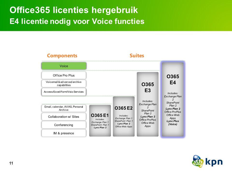 11 Office365 licenties hergebruik E4 licentie nodig voor Voice functies