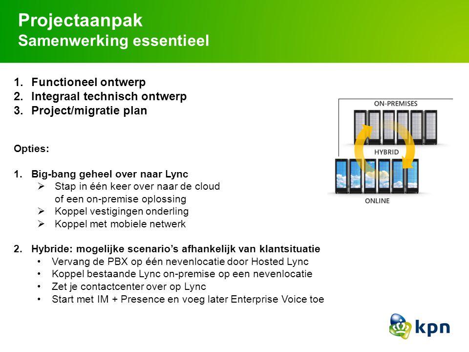 Slimmer communiceren met MS Lync en Office365 Projectaanpak Samenwerking essentieel 1.Functioneel ontwerp 2.Integraal technisch ontwerp 3.Project/migr