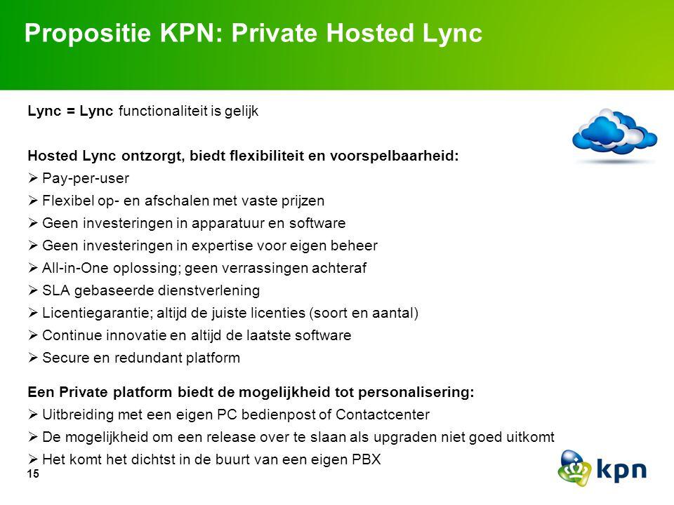 Lync = Lync functionaliteit is gelijk Hosted Lync ontzorgt, biedt flexibiliteit en voorspelbaarheid:  Pay-per-user  Flexibel op- en afschalen met va