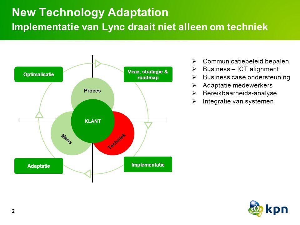 New Technology Adaptation Implementatie van Lync draait niet alleen om techniek 2 Visie, strategie & roadmap Adaptatie Proces KLANT Techniek Mens Impl