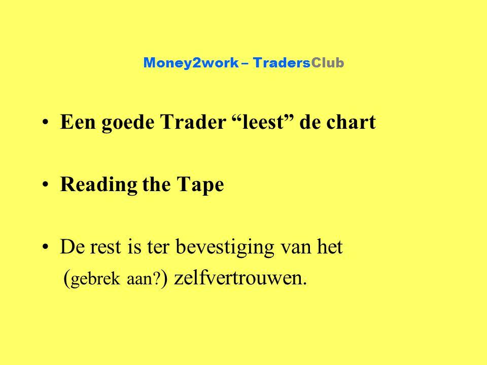 Money2work – TradersClub Een goede Trader leest de chart Reading the Tape De rest is ter bevestiging van het ( gebrek aan.