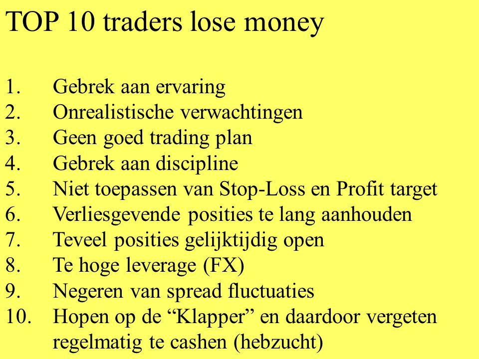 TOP 10 traders lose money 1.Gebrek aan ervaring 2.