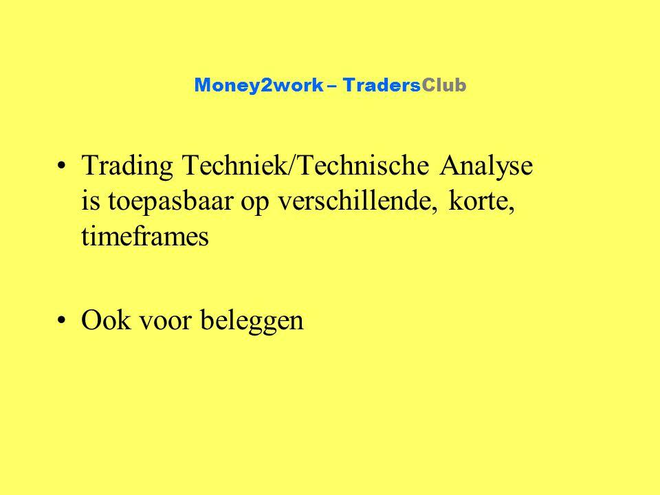 Money2work – TradersClub Trading Techniek/Technische Analyse is toepasbaar op verschillende, korte, timeframes Ook voor beleggen