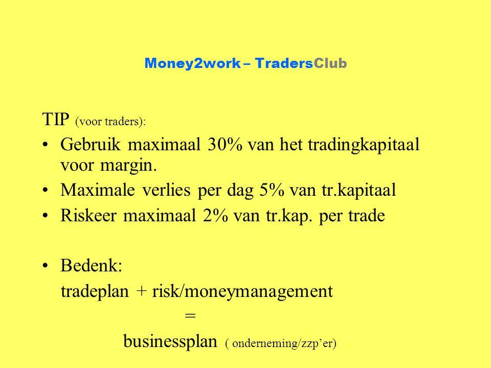 Money2work – TradersClub TIP (voor traders): Gebruik maximaal 30% van het tradingkapitaal voor margin.