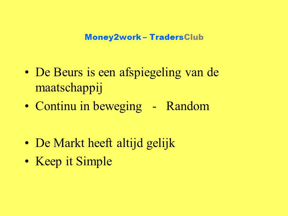 Money2work – TradersClub De Beurs is een afspiegeling van de maatschappij Continu in beweging - Random De Markt heeft altijd gelijk Keep it Simple