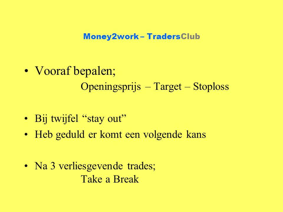 Money2work – TradersClub Vooraf bepalen; Openingsprijs – Target – Stoploss Bij twijfel stay out Heb geduld er komt een volgende kans Na 3 verliesgevende trades; Take a Break