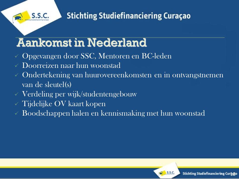 Opgevangen door SSC, Mentoren en BC-leden Doorreizen naar hun woonstad Ondertekening van huurovereenkomsten en in ontvangstnemen van de sleutel(s) Ver