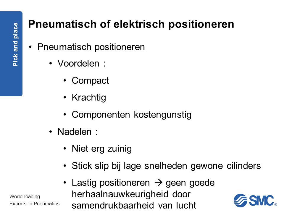 World leading Experts in Pneumatics Elektrisch positioneren Elektrische aandrijving type LE Posotioneren