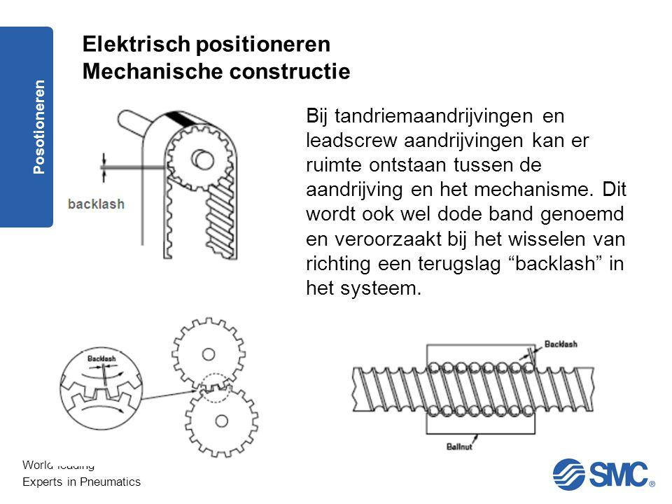 World leading Experts in Pneumatics Bij tandriemaandrijvingen en leadscrew aandrijvingen kan er ruimte ontstaan tussen de aandrijving en het mechanism