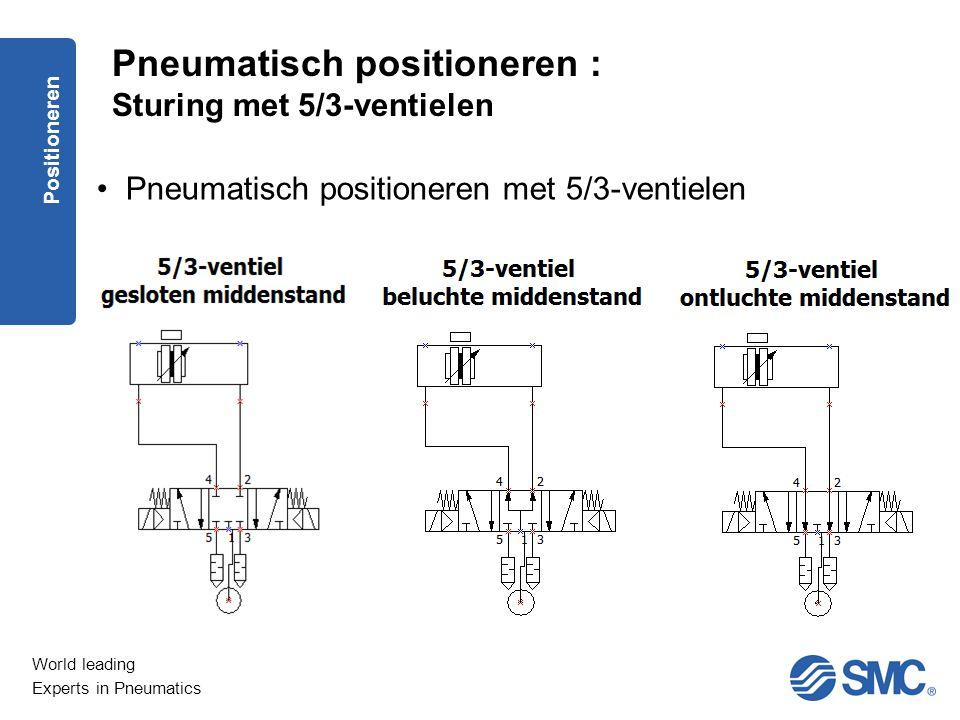 World leading Experts in Pneumatics Prijsgunstig Nauwkeurigheid tot 0,02 mm bij spindelaandrijving (LEFS) Parametrering op positie, snelheid en versnelling en soms kracht Houdkoppel aanwezig Stappenmotoren bewegen dus in stapjes : –Het aantal pulsjes bepaalt de afstand van de slede –De frequentie van de pulsjes bepaalt de snelheid en de versnelling van de slede Elektrisch positioneren Elektrische aandrijving : De stappenmotor Posotioneren