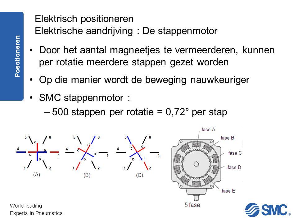 World leading Experts in Pneumatics Door het aantal magneetjes te vermeerderen, kunnen per rotatie meerdere stappen gezet worden Op die manier wordt d