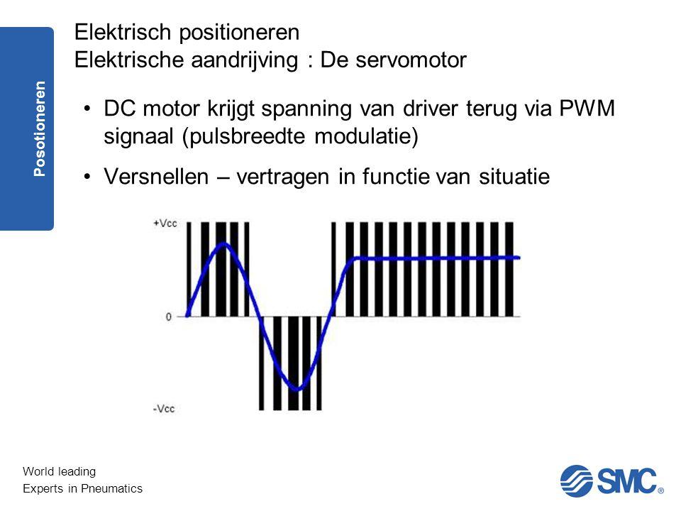 World leading Experts in Pneumatics DC motor krijgt spanning van driver terug via PWM signaal (pulsbreedte modulatie) Versnellen – vertragen in functi