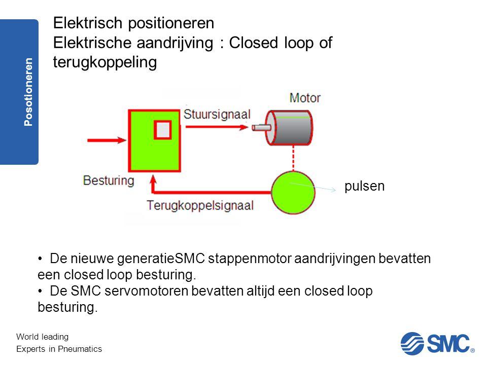 World leading Experts in Pneumatics pulsen De nieuwe generatieSMC stappenmotor aandrijvingen bevatten een closed loop besturing. De SMC servomotoren b