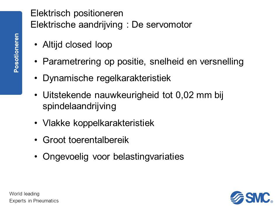 World leading Experts in Pneumatics Altijd closed loop Parametrering op positie, snelheid en versnelling Dynamische regelkarakteristiek Uitstekende na