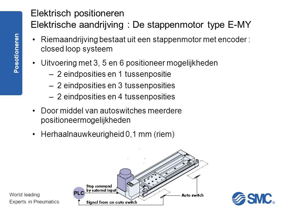 World leading Experts in Pneumatics Riemaandrijving bestaat uit een stappenmotor met encoder : closed loop systeem Uitvoering met 3, 5 en 6 positionee