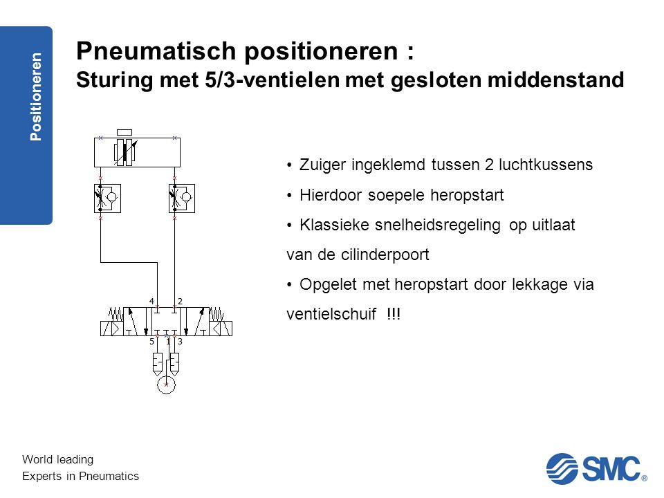 World leading Experts in Pneumatics Pneumatisch positioneren : Sturing met 5/3-ventielen met gesloten middenstand Zuiger ingeklemd tussen 2 luchtkusse