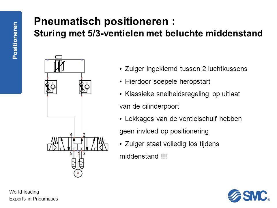 World leading Experts in Pneumatics Pneumatisch positioneren : Sturing met 5/3-ventielen met beluchte middenstand Zuiger ingeklemd tussen 2 luchtkusse