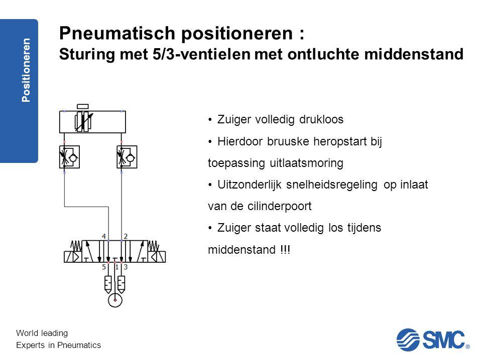 World leading Experts in Pneumatics Positioneren Elektrisch positioneren Mechanische constructie Spindel versus tandriem Type Kenmerk PrijsHoogLaag Snelheid Laag (gelimiteerd door de kritsche snelheid van de schroefverbinding) Hoog Slaglengte Kort (Gelimiteerd door de schroef) Lang Positioneer herhaalnauwkeurigheid Hoog (tot 0,02mm) Laag (Afhankelijk van de riem tot 0,1 mm) BetrouwbaarheidHoog Laag : - Riem kan rekken afhankelijk van levensduur SpindelTandriem