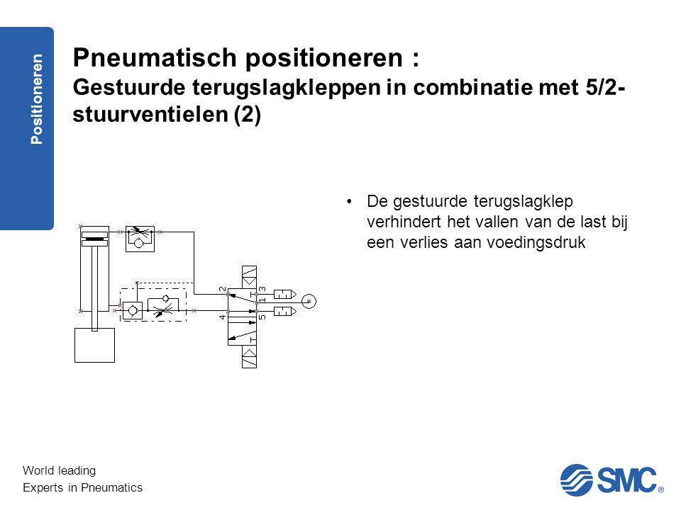 World leading Experts in Pneumatics Pneumatisch of elektrisch positioneren Elektrisch positioneren Positioneren