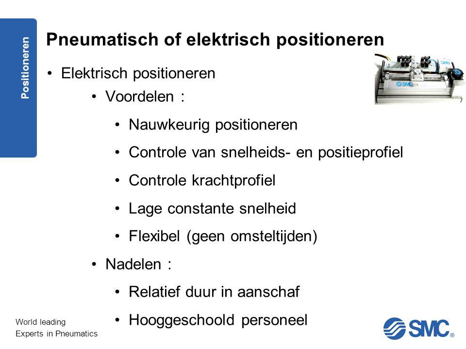 World leading Experts in Pneumatics Door het aantal magneetjes te vermeerderen, kunnen per rotatie meerdere stappen gezet worden Op die manier wordt de beweging nauwkeuriger SMC stappenmotor : –500 stappen per rotatie = 0,72° per stap Elektrisch positioneren Elektrische aandrijving : De stappenmotor Posotioneren