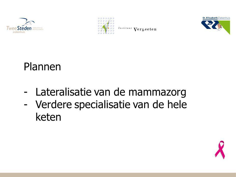 Plannen -Lateralisatie van de mammazorg -Verdere specialisatie van de hele keten